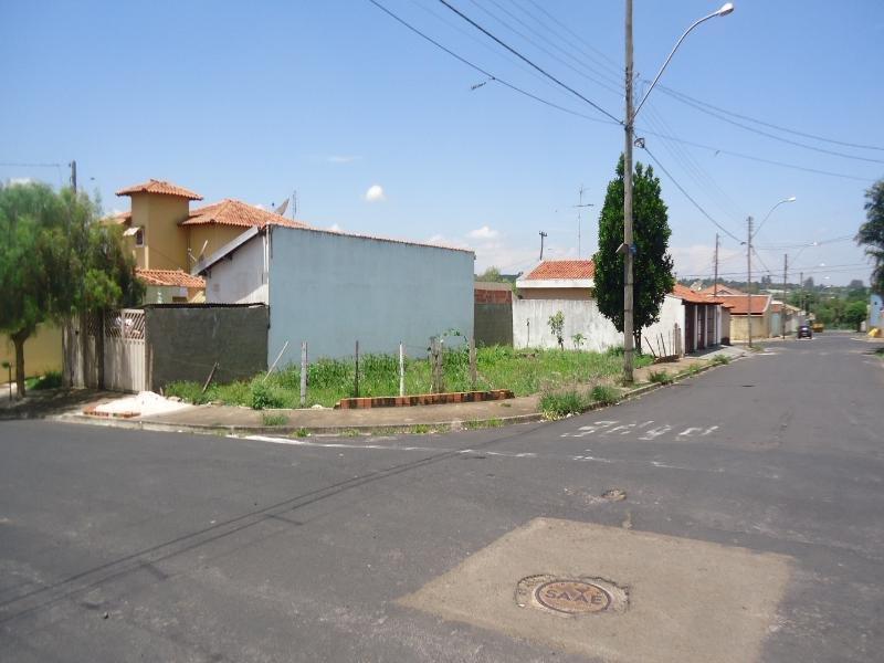 Alugar Terreno / Padrão em São Carlos. apenas R$ 160.000,00